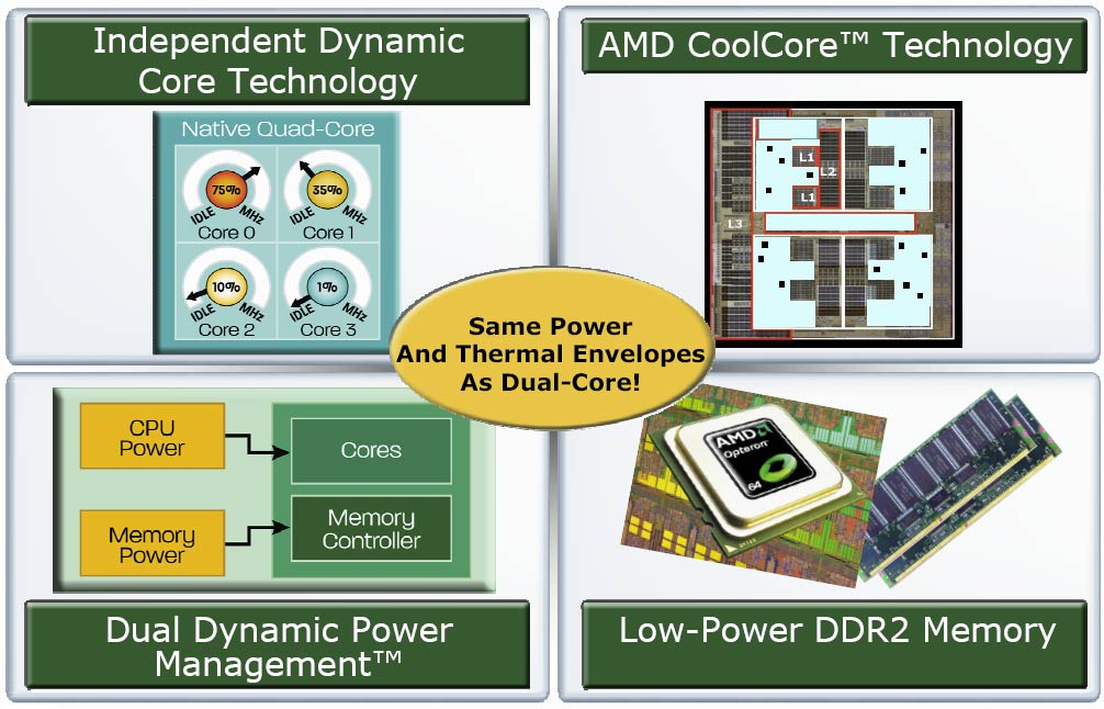 AMD Barcelona Architecture Launch: Native Quad-Core