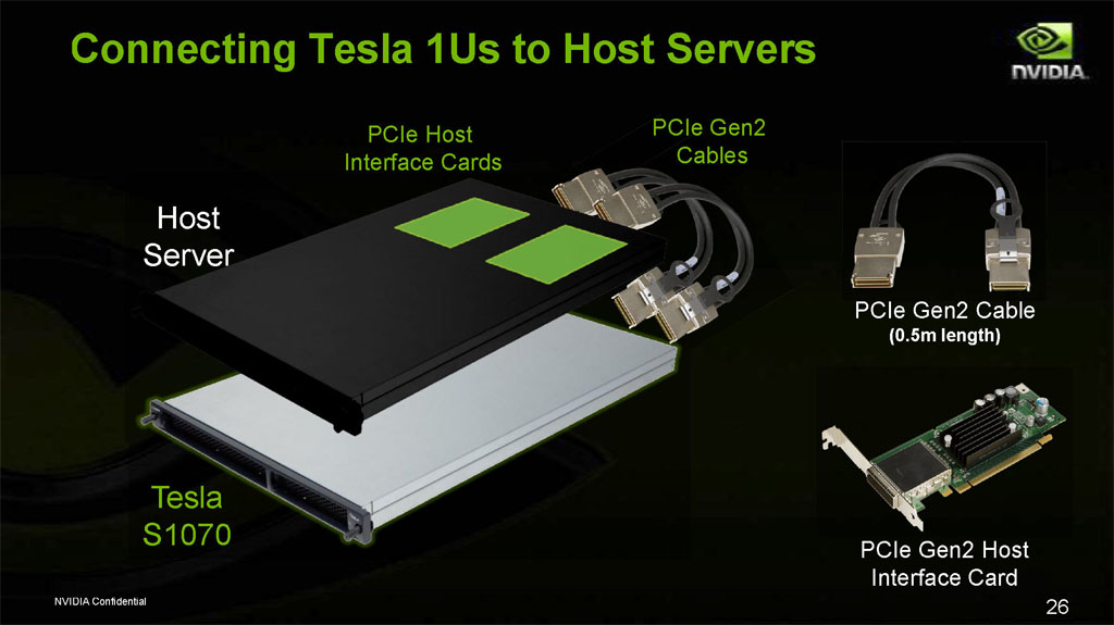 big_teslas1070connect.jpg