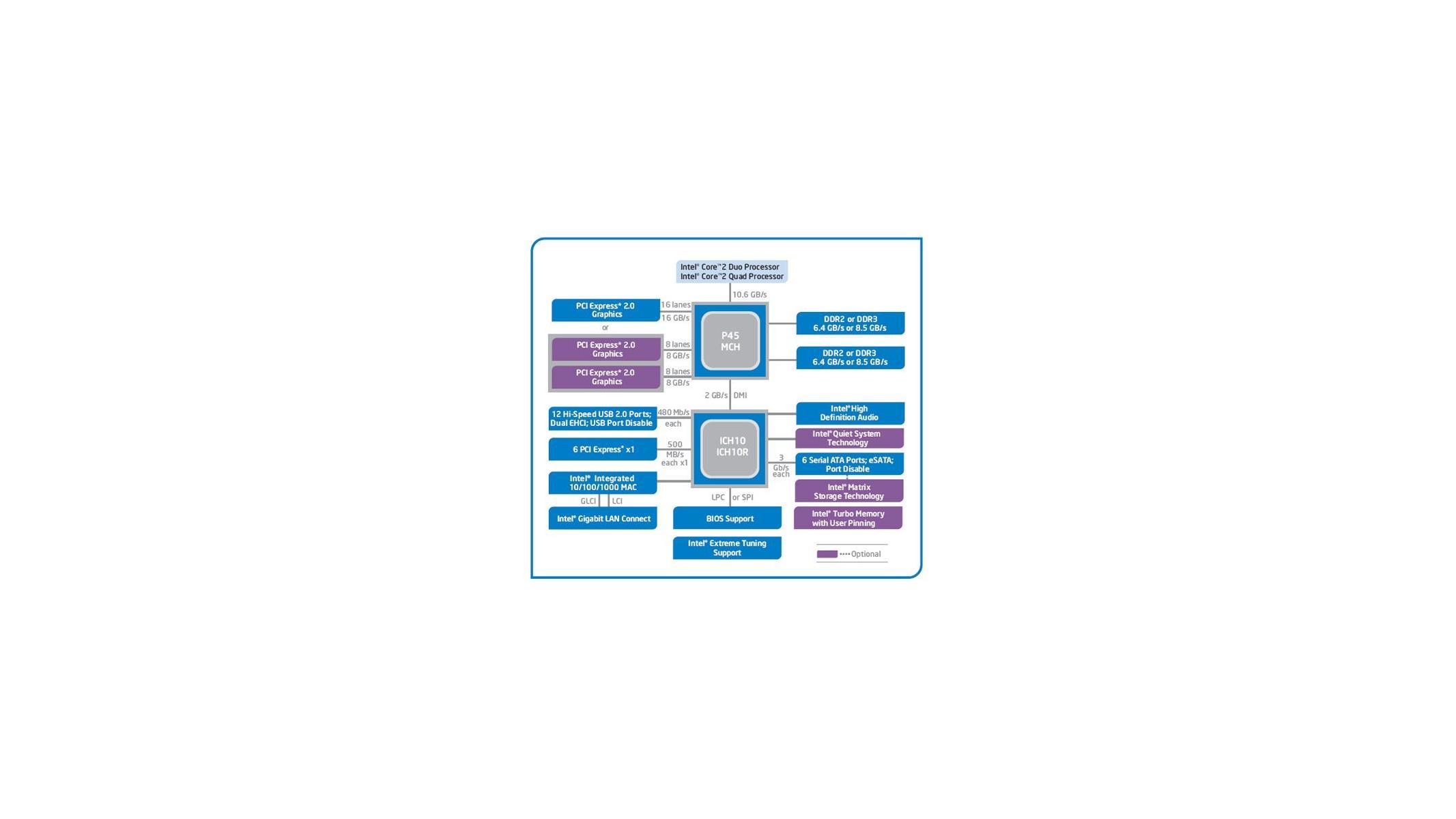 Asus Maximus II Formula Intel P45 Motherboard - Page 3 | HotHardware