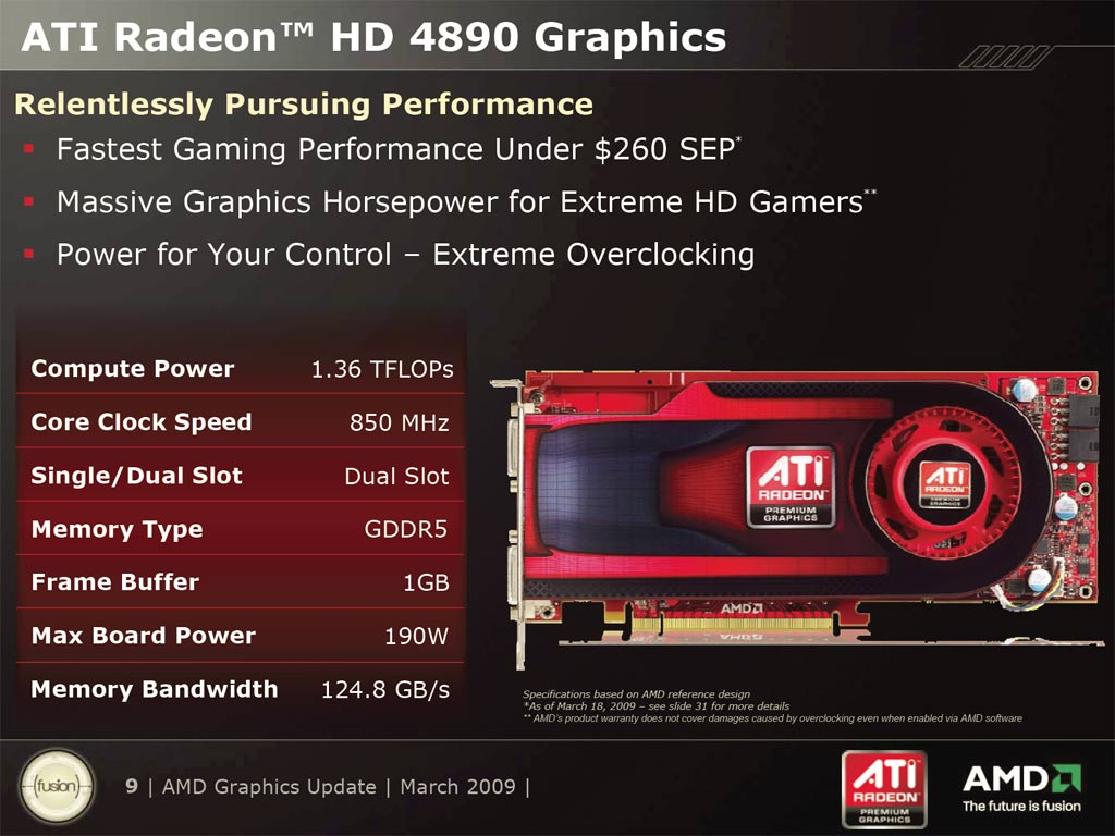 ATI Radeon HD 4890: The RV790 Unveiled
