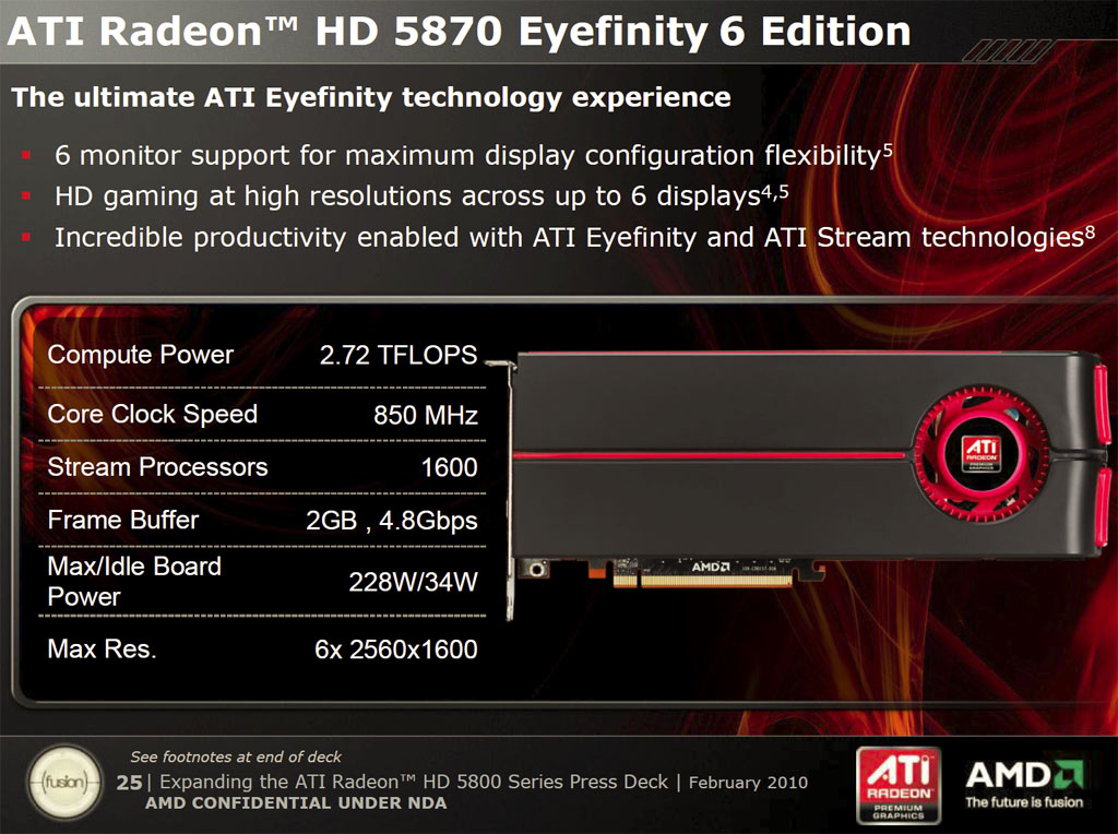 ATI Radeon HD 5870 Eyefinity 6 Edition Gaming