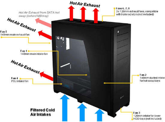 big_corsair-obsidian-airflow.jpg