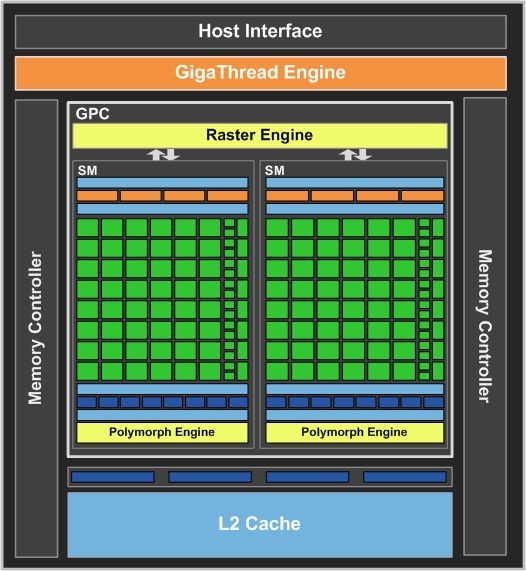 big_geforce_gt_430_diagram.jpg