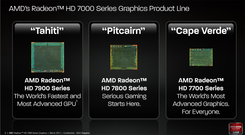 AMD Radeon HD 7870 and 7850 GPU Previews