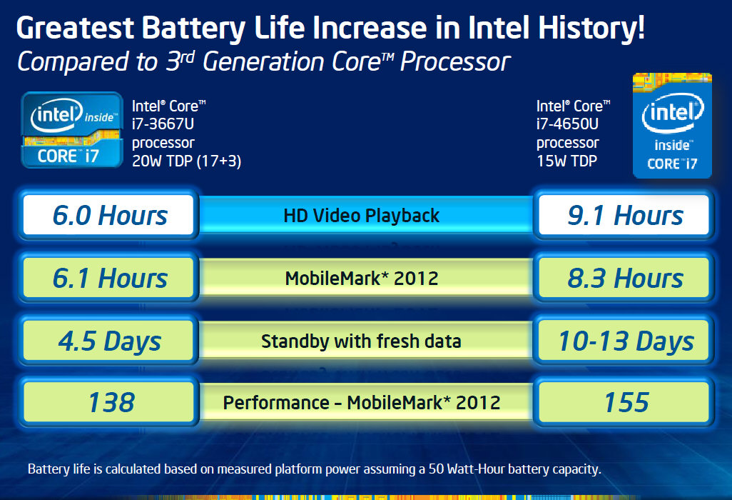 big_battery-life-claims.jpg