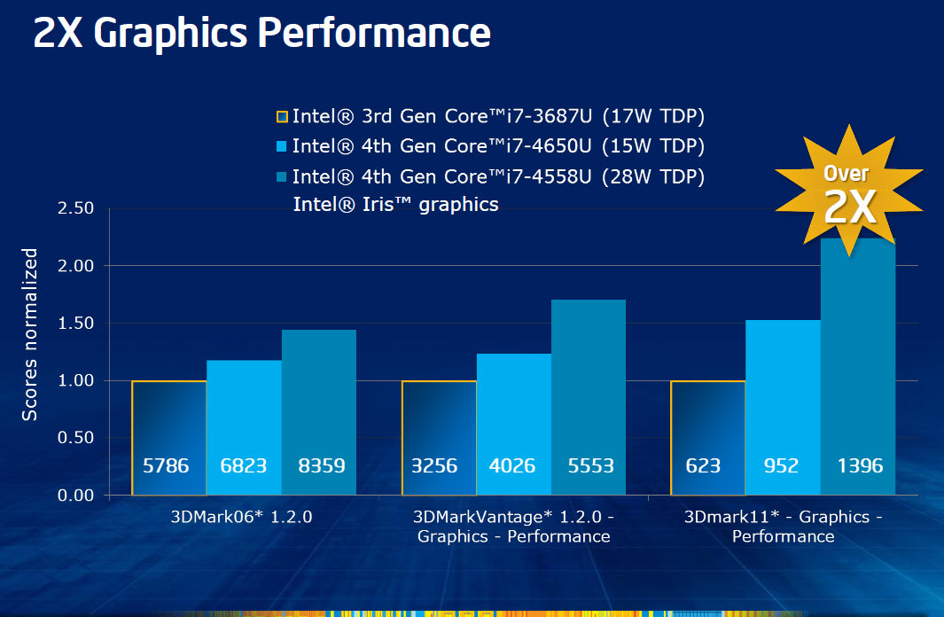 big_intel-iris-graphics-ultrabook.jpg