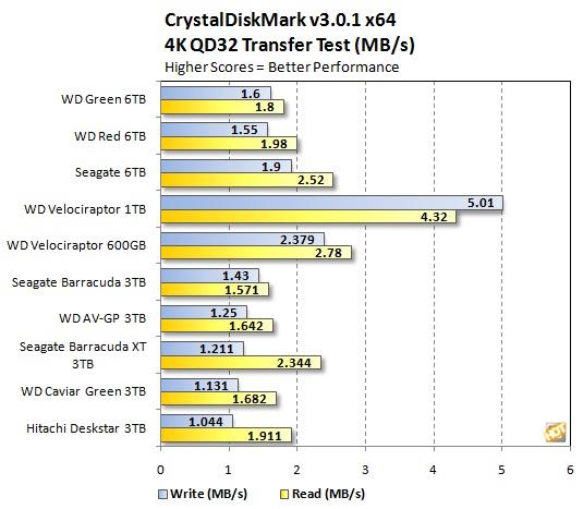 crystal4kq32
