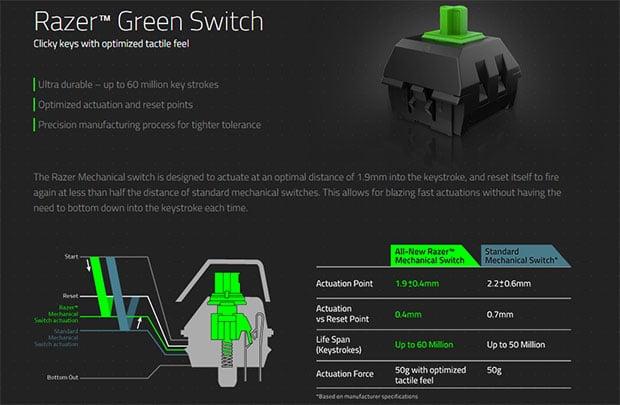 Razer BlackWidow Ultimate Key Switch
