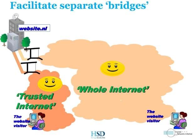 TrustedInternet