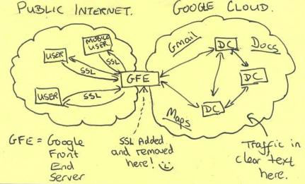 googlespypostit