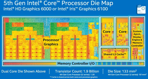 Intel 4