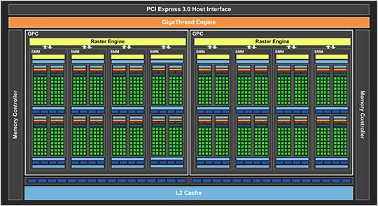 gtx 960 diag 1