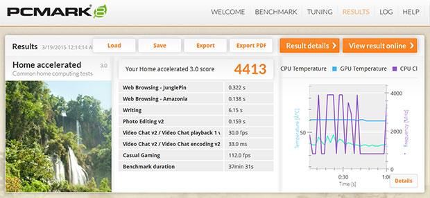 Syber Vapor PCMark 8 Home Accelerated