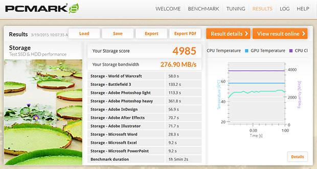 Syber Vapor PCMark 8 Storage