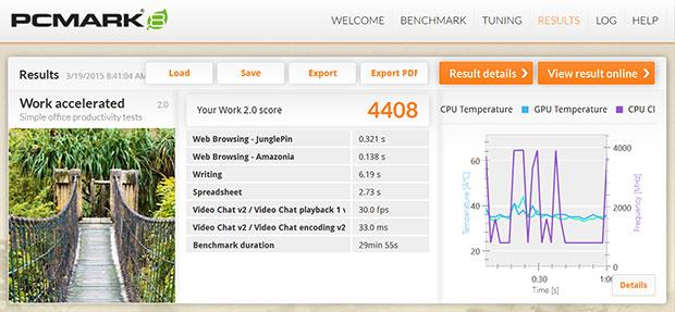 Syber Vapor PCMark 8 Work Accelerated