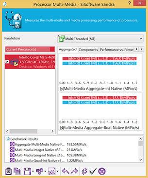 Syber Vapor SiSoft Sandra Processor Multimedia