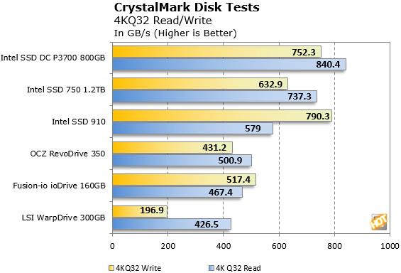 Crystal 4K 32