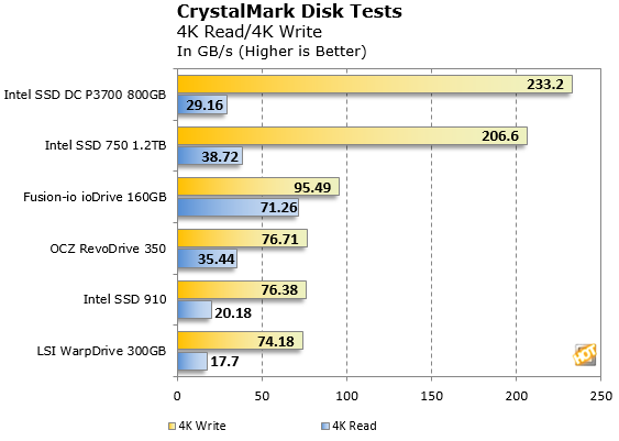 Crystal 4K