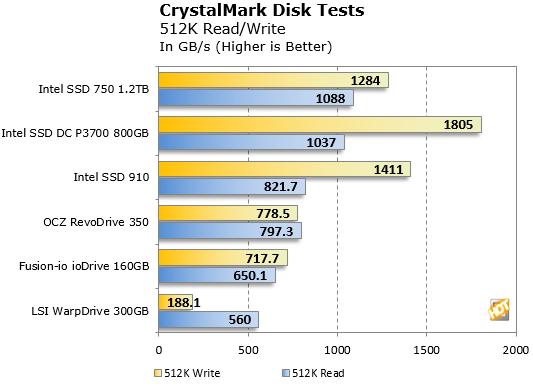 Crystal 512K