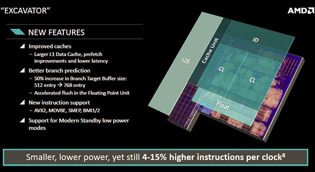 AMD Carrizo Architecture Enhancements