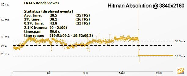 hitman times