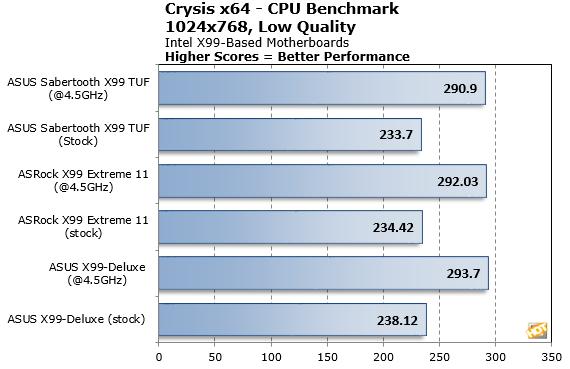 CrySx64