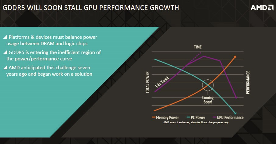 big_memory-perf-graph.jpg