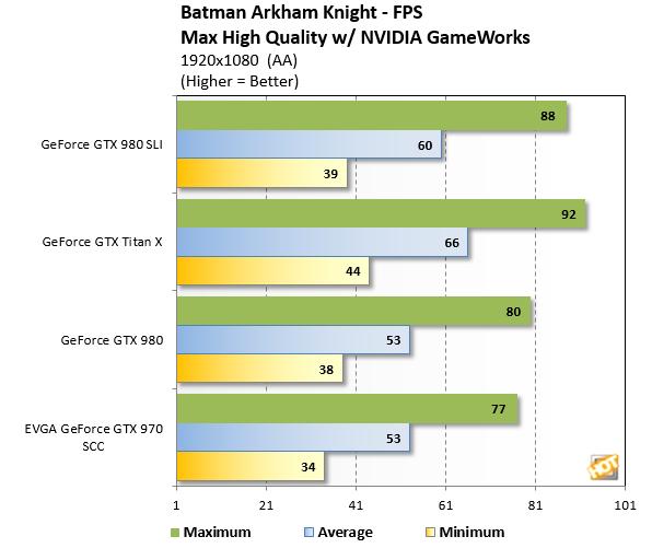 Arkham%20Knight 1080p bench