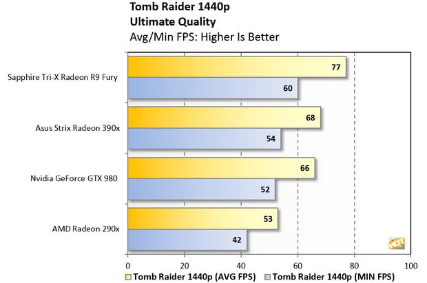 tomb 1440p