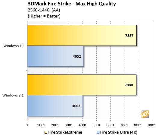 3DMark FireStrike Win10