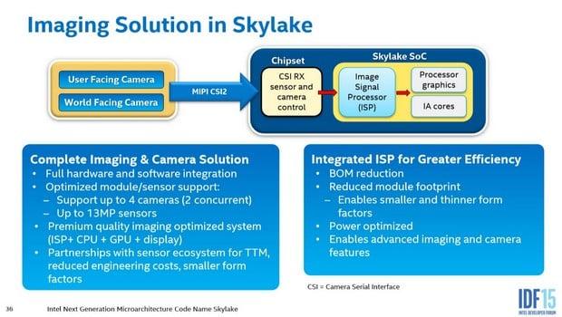 skylake slide 6