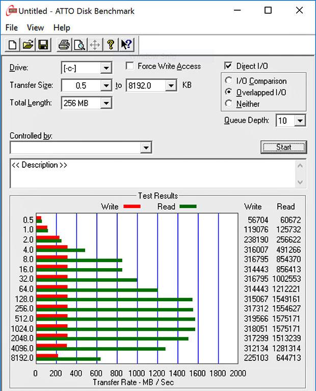 Alienware X51 R3 SSD ATTO Test