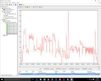 Vivaldi p4 Browser Performance