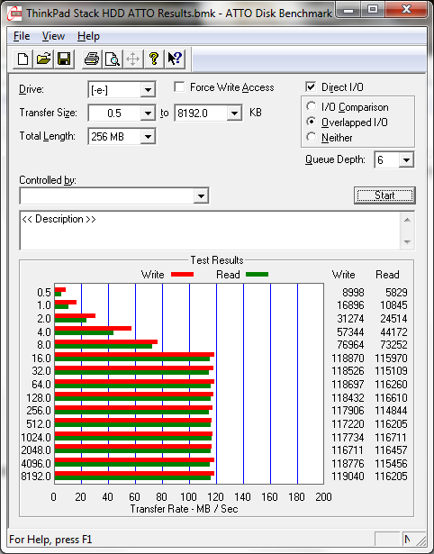 ThinkPad Stack HDD ATTO Results Screenshot