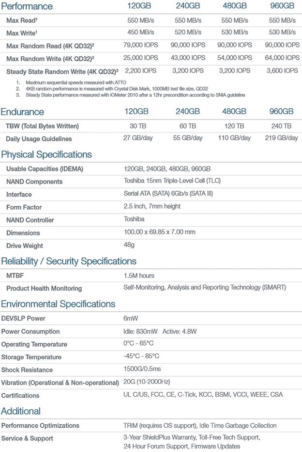 ocz trion 150 ssd specifications