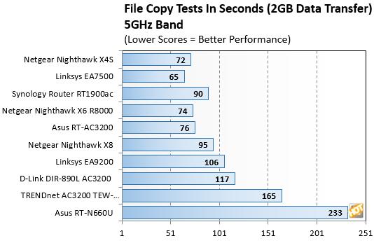 5G File Copy