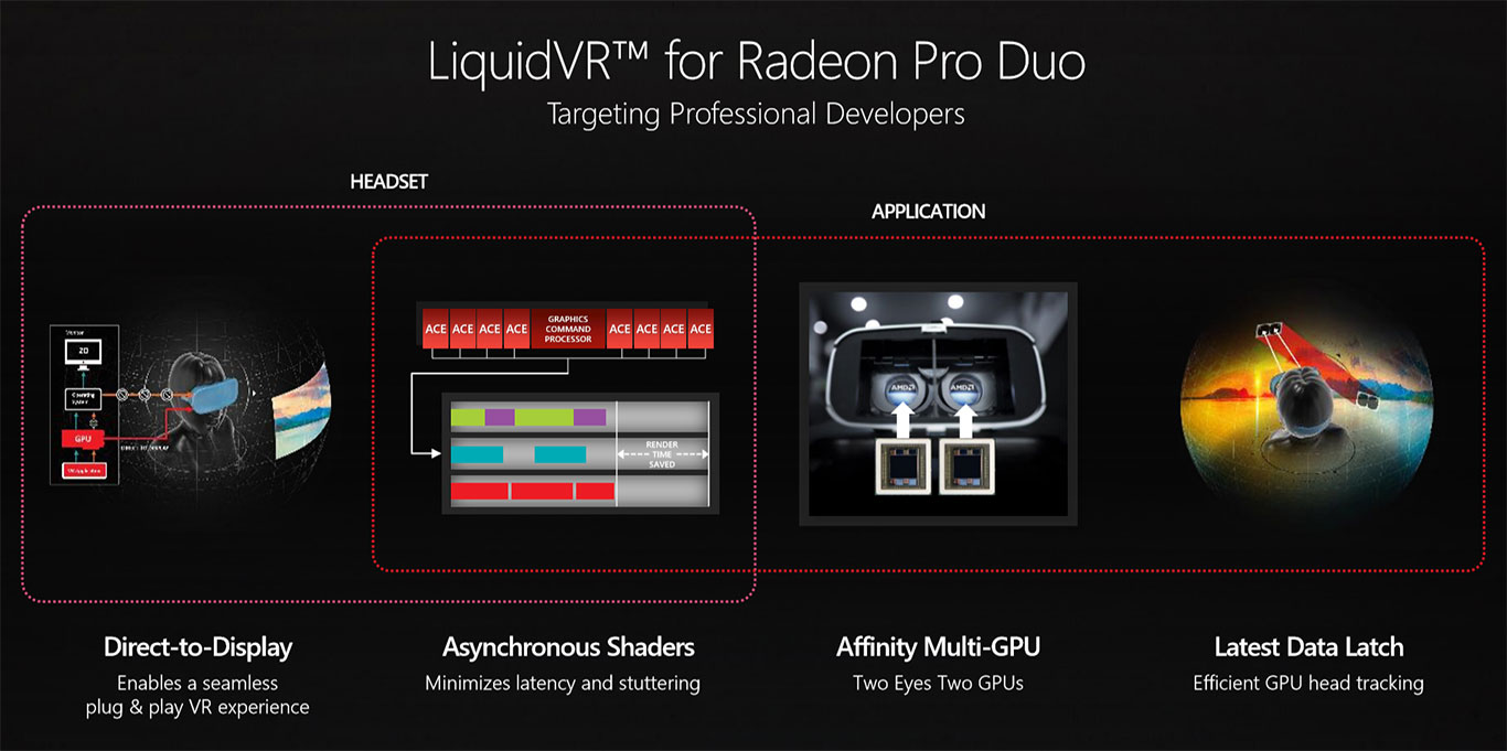 AMD Radeon Pro Duo Preview: Dual Fiji Unleashed