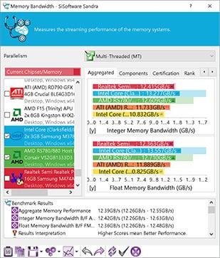 Lenovo ThinkPad P70 Sandra Memory