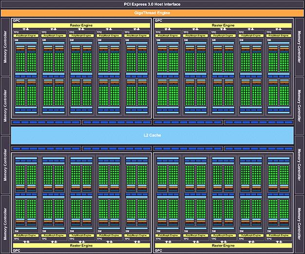 gtx 1080 diag