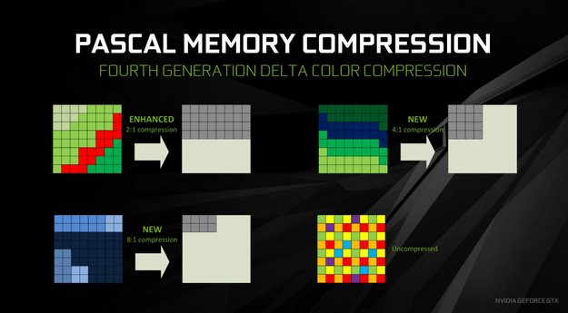 pascal compression 1