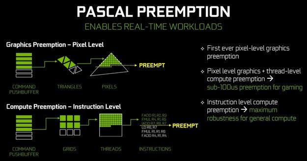 pascal premption