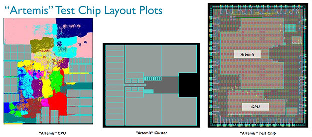 10nm arm chip plots