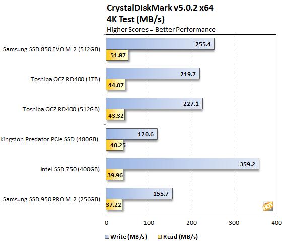 crystal 4