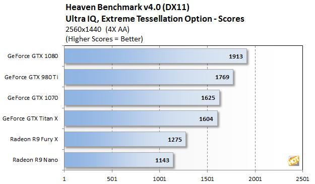 heaven 1070 2