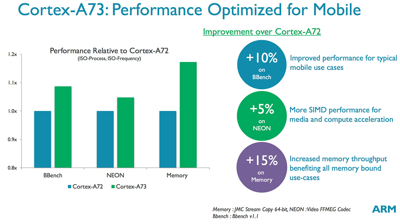 big_a-73_performance_overview.jpg