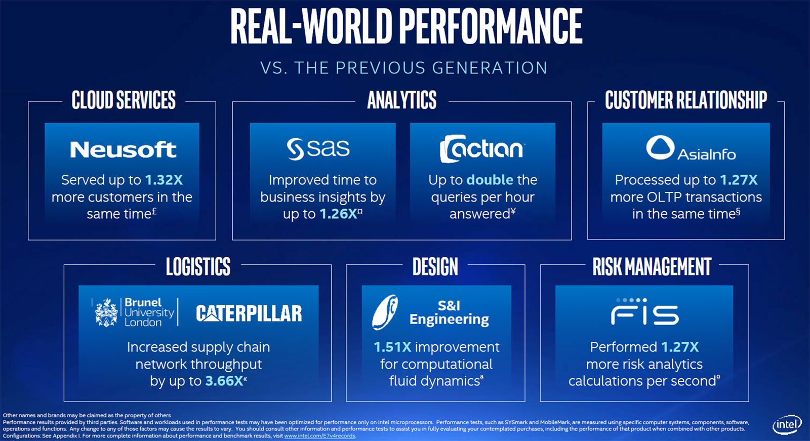 Intel Announces Xeon E7 v4 Processors For Mission-Critical Computing And The Cloud