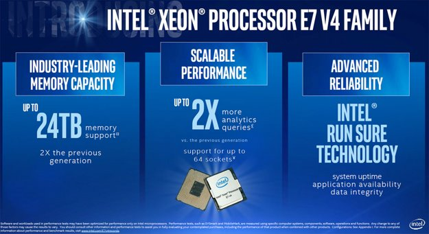 xeon features