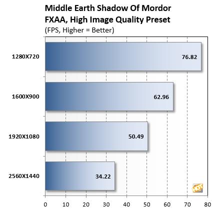 Alienware 13 Mordor Benchmarks