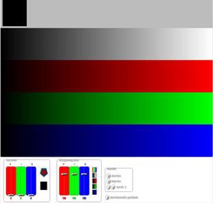 color gradient pixel response