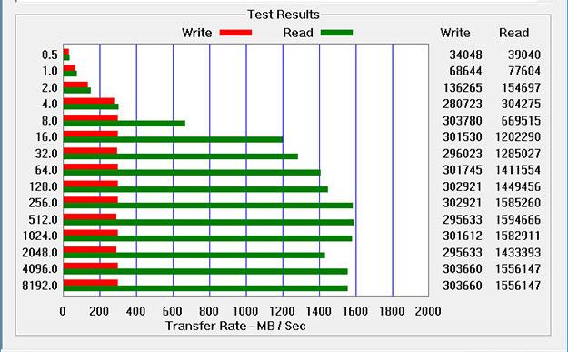 HP Spectre ATTO Disk Test